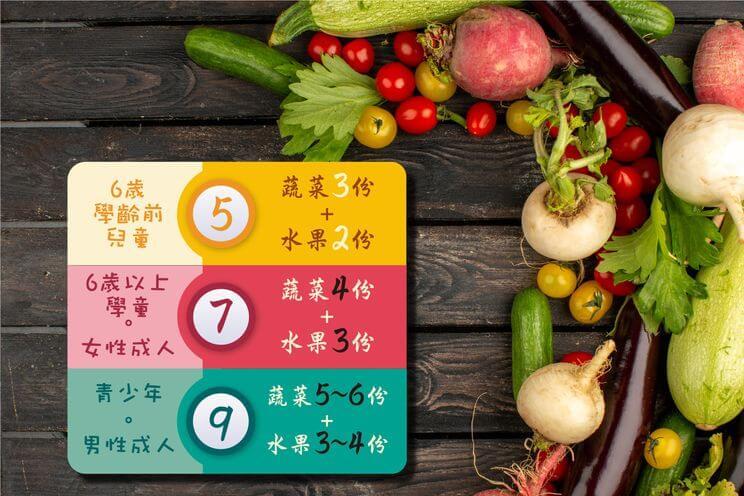 蔬果579,健康跟著走